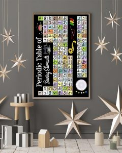[LIMITED] Periodic table of sewing elements poster